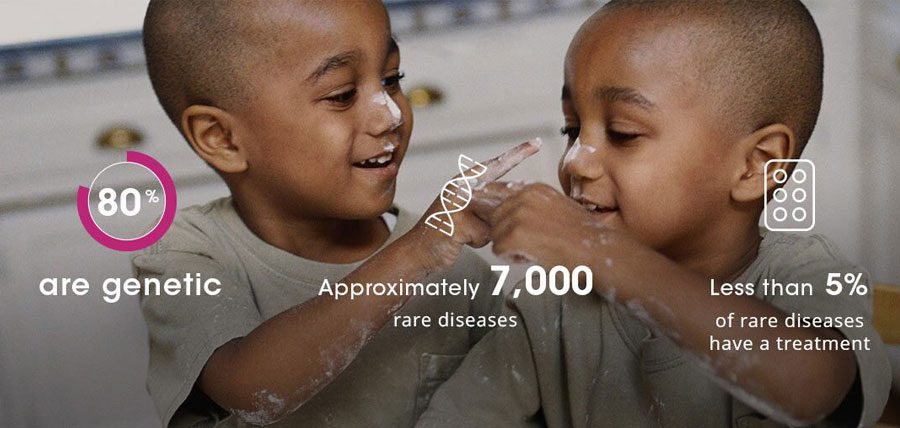 به چه بیماری هایی نادر می گویند ؟